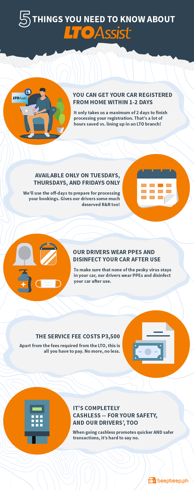 infographic lto assist relaunch available registration renewal manila covid safe reliable convenient quick and easy car ownership vehicle change